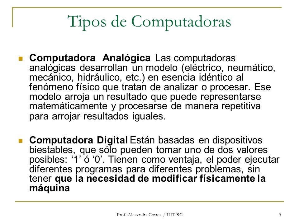 Prof. Alexandra Correa / IUT-RC 5 Tipos de Computadoras Computadora Analógica Las computadoras analógicas desarrollan un modelo (eléctrico, neumático,