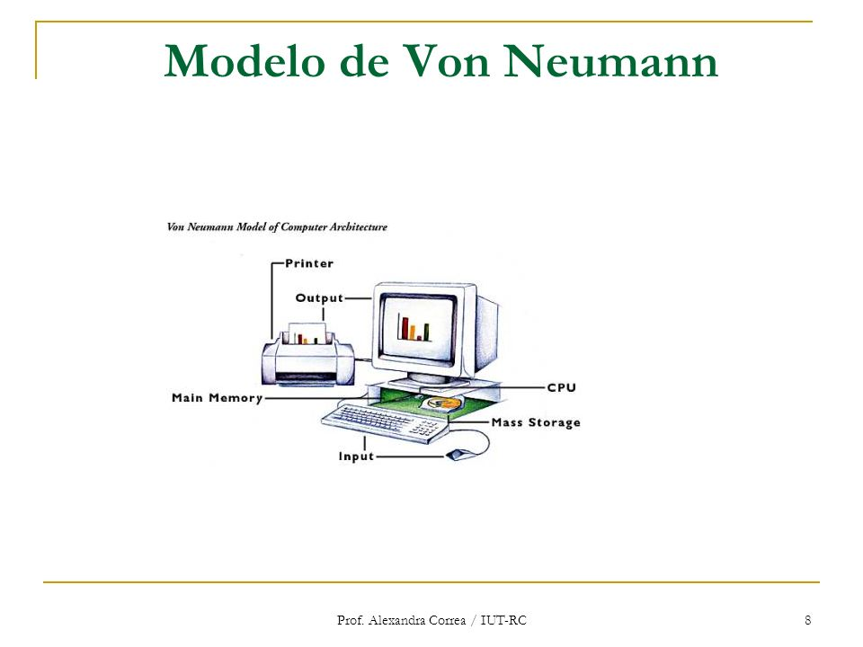 Prof. Alexandra Correa / IUT-RC 8 Modelo de Von Neumann