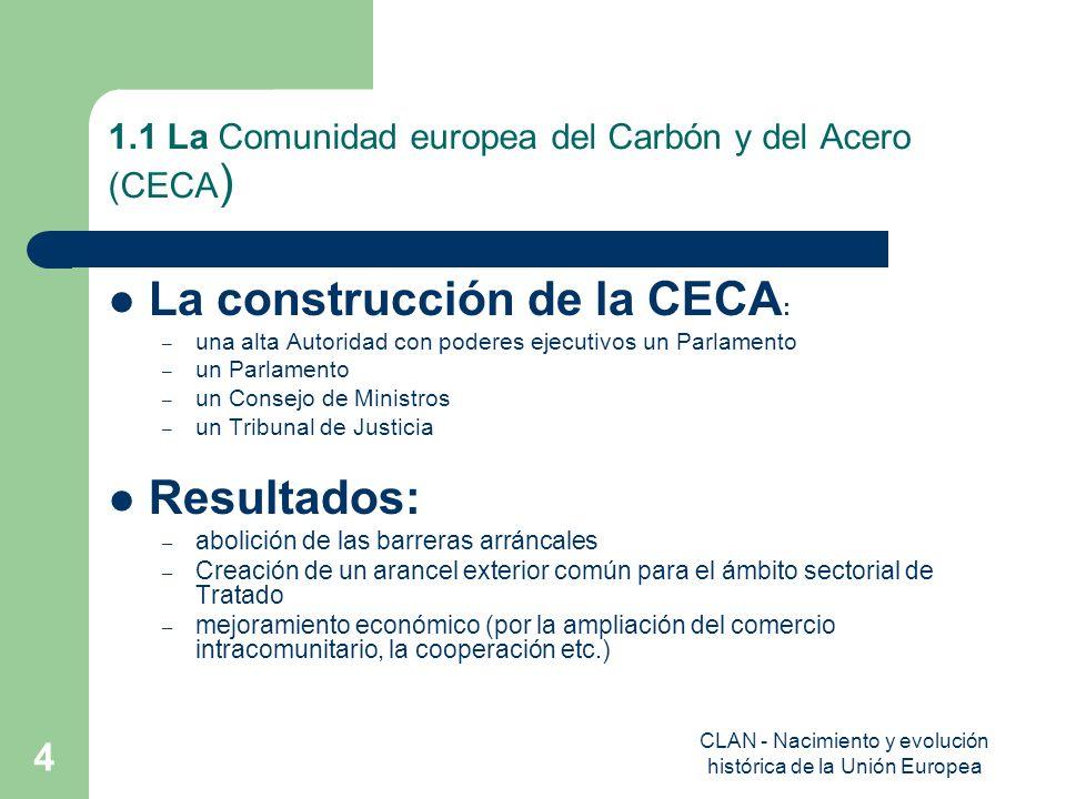 CLAN - Nacimiento y evolución histórica de la Unión Europea 5 1.1 La Comunidad europea del Carbón y del Acero (CECA ) Efectos de la los resultados de CECA: El éxito de la CECA provocó iniciativas adicionales como: la idea de una Comunidad Europea de Defensa (fracasado por las reticencias francesas y británicas) 1955: Propuesta de un mercado común se creó una comisión de expertos, el Comité Spaak, para desarrollar el proyecto resultado: Crear un mercado común y crear una comunidad sectorial de la energía atómica.