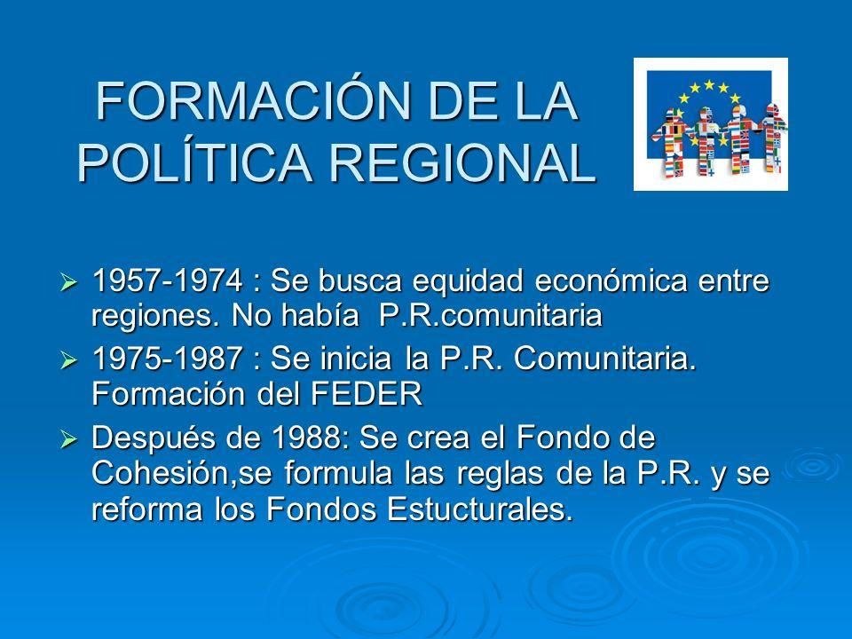FORMACIÓN DE LA POLÍTICA REGIONAL 1957-1974 : Se busca equidad económica entre regiones. No había P.R.comunitaria 1957-1974 : Se busca equidad económi