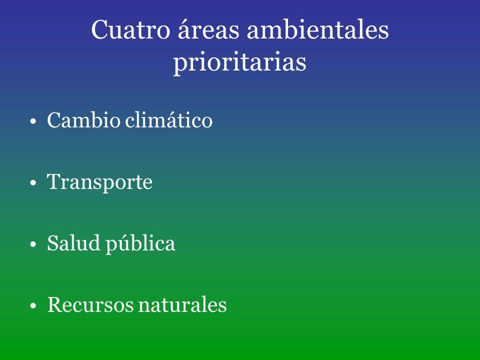 Cuatro áreas ambientales prioritarias Cambio climático Transporte Salud pública Recursos naturales
