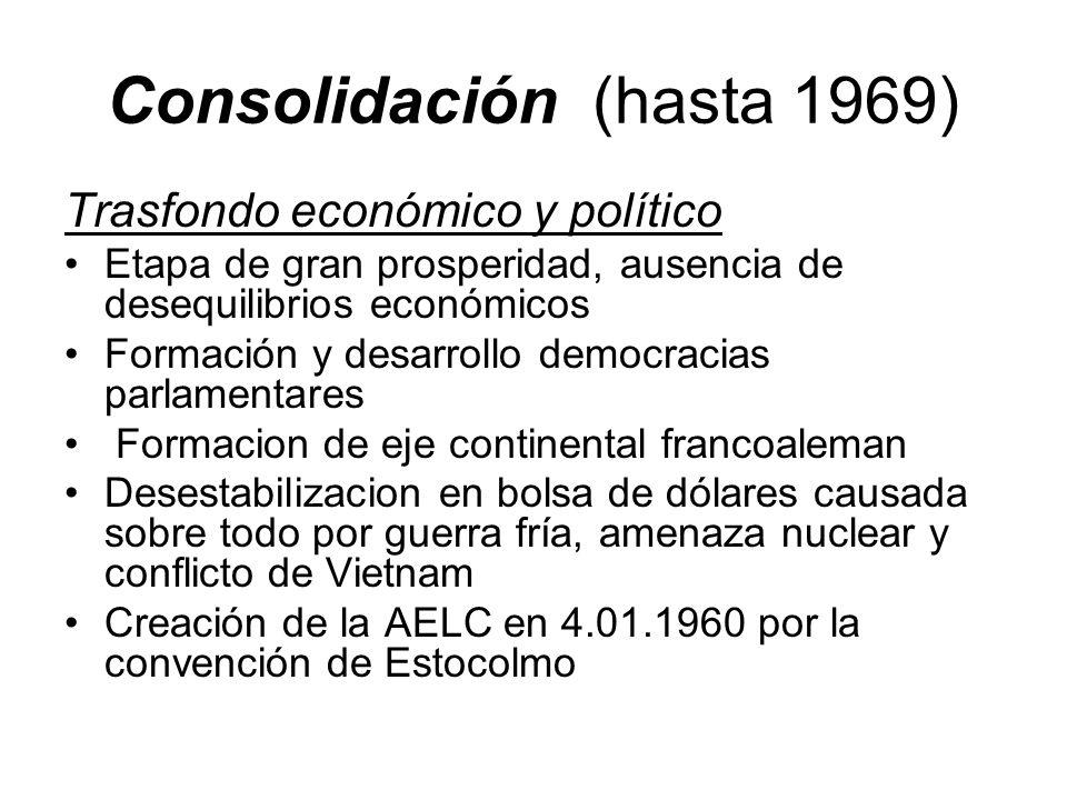 Consolidación (hasta 1969) Trasfondo económico y político Etapa de gran prosperidad, ausencia de desequilibrios económicos Formación y desarrollo demo