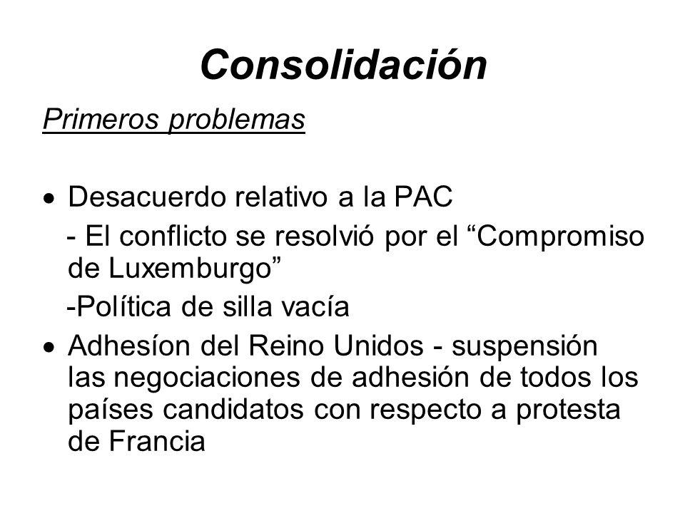 Consolidación Primeros problemas Desacuerdo relativo a la PAC - El conflicto se resolvió por el Compromiso de Luxemburgo -Política de silla vacía Adhesíon del Reino Unidos - suspensión las negociaciones de adhesión de todos los países candidatos con respecto a protesta de Francia