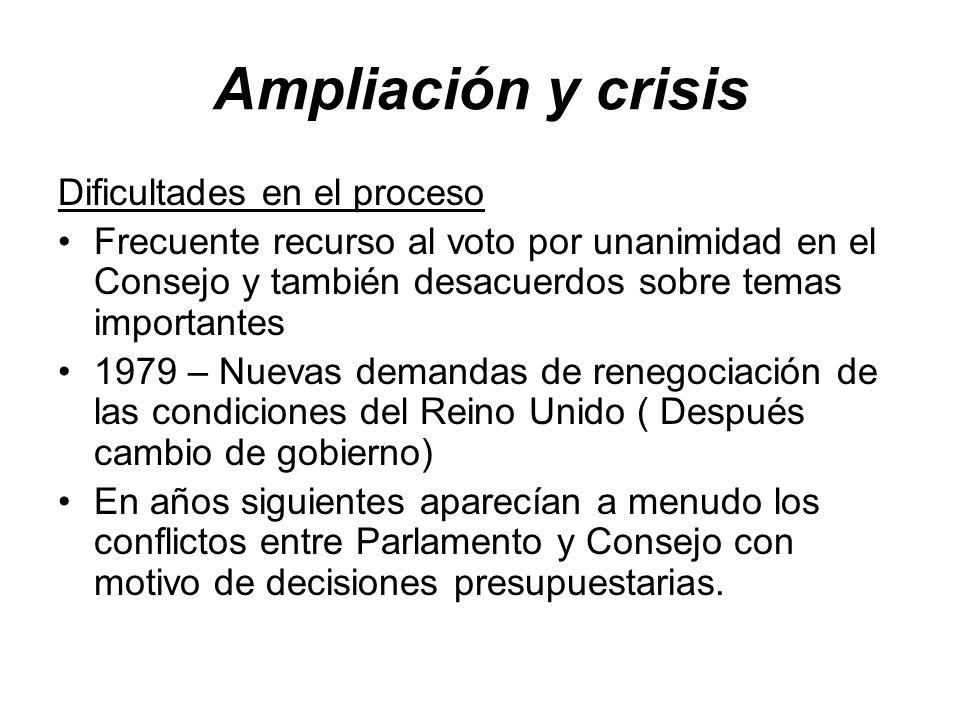Ampliación y crisis Dificultades en el proceso Frecuente recurso al voto por unanimidad en el Consejo y también desacuerdos sobre temas importantes 19