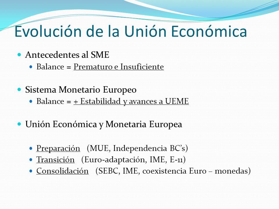 Evolución de la Unión Económica Antecedentes al SME Balance = Prematuro e Insuficiente Sistema Monetario Europeo Balance = + Estabilidad y avances a U