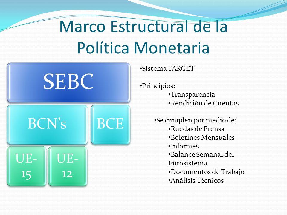 Marco Estructural de la Política Monetaria SEBC BCNs UE- 15 UE- 12 BCE Sistema TARGET Principios: Transparencia Rendición de Cuentas Se cumplen por me
