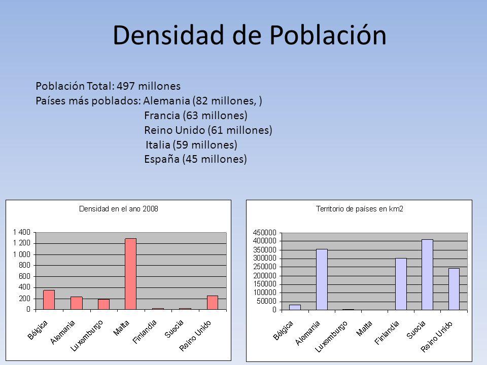 Saldo Migratorio Data:2007 Legend Cases -138129.0 - -2000.07 -2000.0 - 5600.07 5600.0 - 28091.07 28091.0 - 52529.07 52529.0 - 684883.06 Data not available0