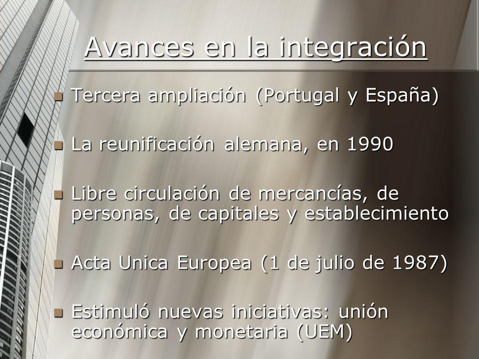 Avances en la integración Tercera ampliación (Portugal y España) Tercera ampliación (Portugal y España) La reunificación alemana, en 1990 La reunifica