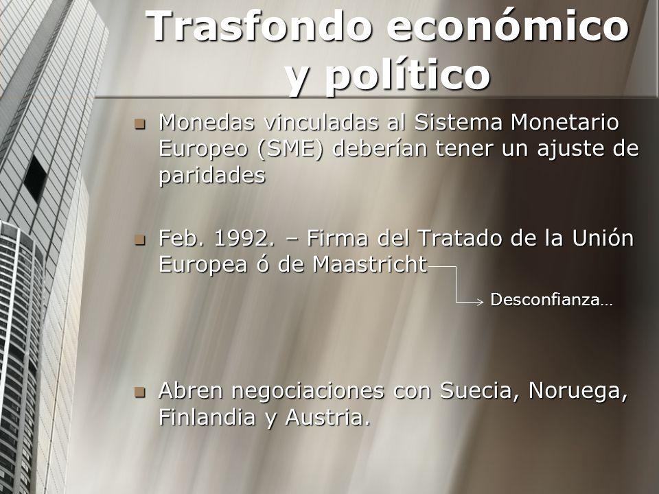 Trasfondo económico y político Monedas vinculadas al Sistema Monetario Europeo (SME) deberían tener un ajuste de paridades Monedas vinculadas al Siste