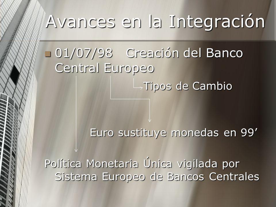 Avances en la Integración 01/07/98 Creación del Banco Central Europeo 01/07/98 Creación del Banco Central Europeo Tipos de Cambio Tipos de Cambio Euro