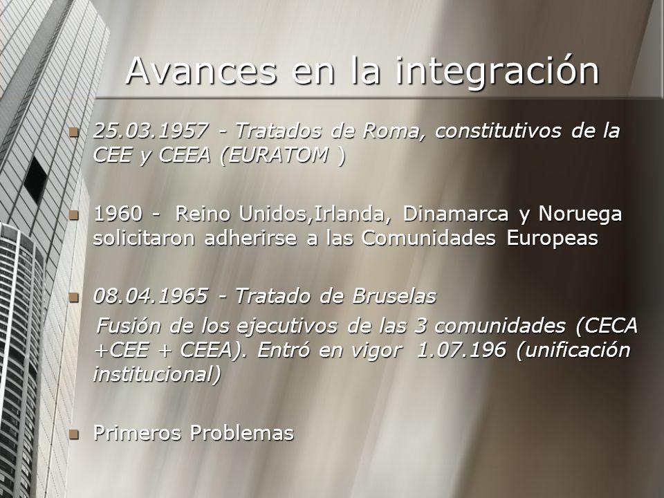 Avances en la integración 25.03.1957 - Tratados de Roma, constitutivos de la CEE y CEEA (EURATOM ) 25.03.1957 - Tratados de Roma, constitutivos de la