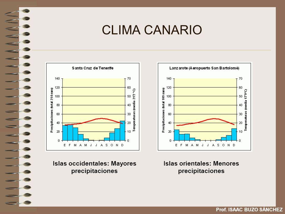 CLIMA CANARIO Islas occidentales: Mayores precipitaciones Islas orientales: Menores precipitaciones Prof.
