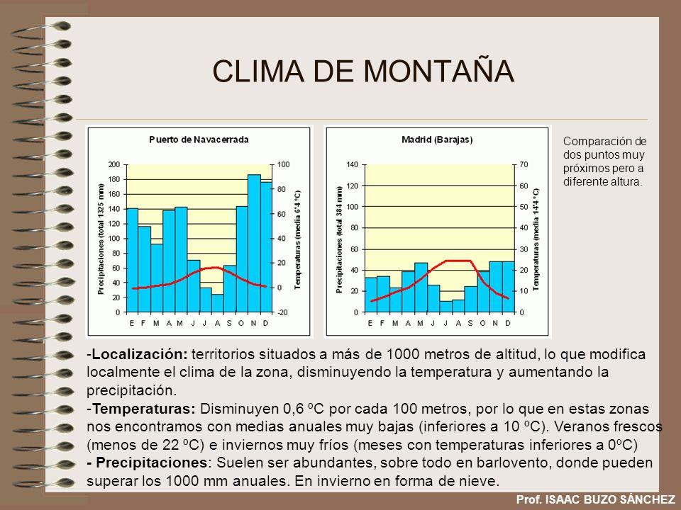 CLIMA DE MONTAÑA -Localización: territorios situados a más de 1000 metros de altitud, lo que modifica localmente el clima de la zona, disminuyendo la temperatura y aumentando la precipitación.