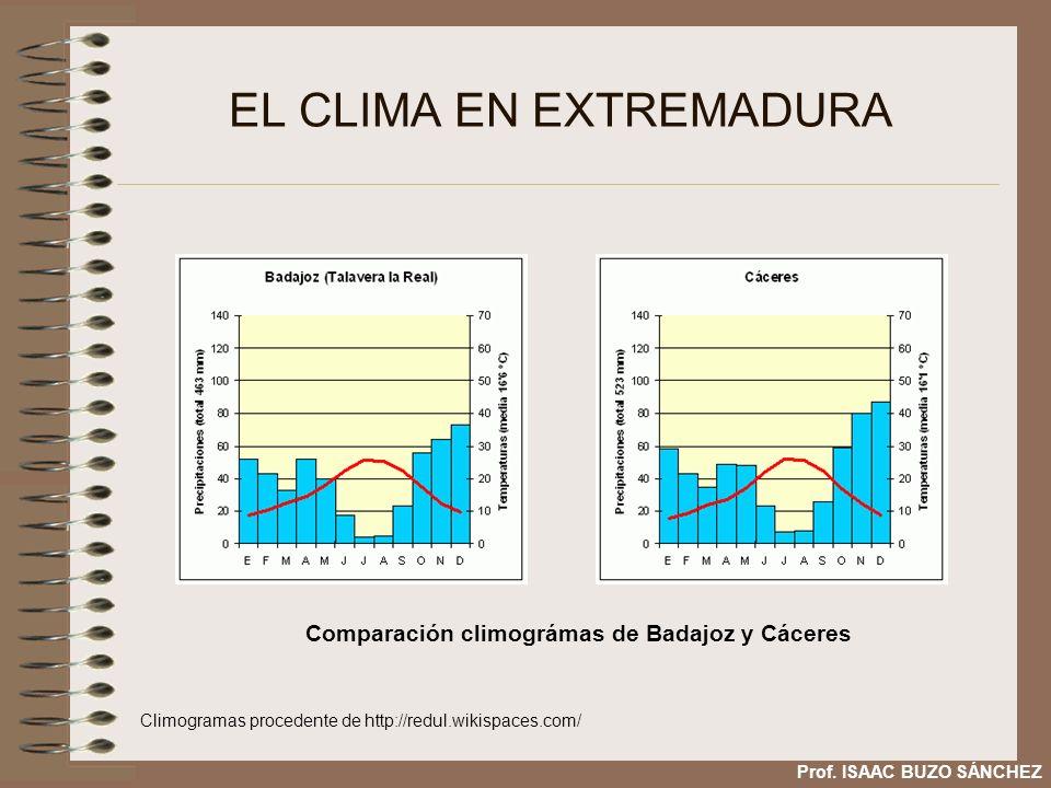 EL CLIMA EN EXTREMADURA Comparación climográmas de Badajoz y Cáceres Prof. ISAAC BUZO SÁNCHEZ Climogramas procedente de http://redul.wikispaces.com/