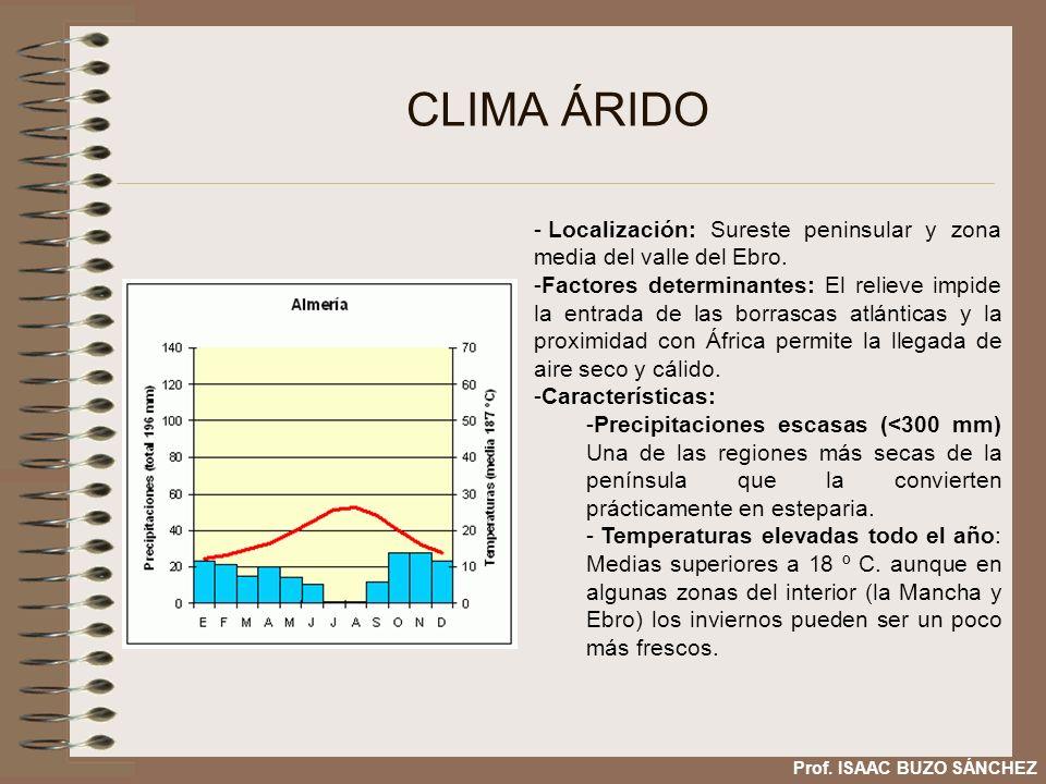 CLIMA ÁRIDO - Localización: Sureste peninsular y zona media del valle del Ebro. -Factores determinantes: El relieve impide la entrada de las borrascas