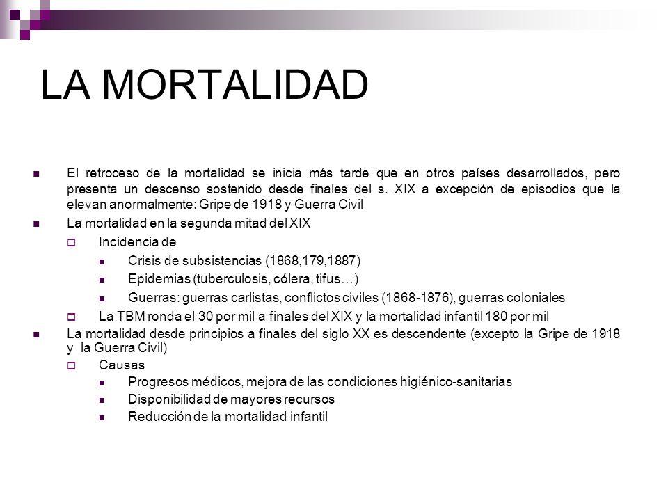 LA MORTALIDAD El retroceso de la mortalidad se inicia más tarde que en otros países desarrollados, pero presenta un descenso sostenido desde finales d