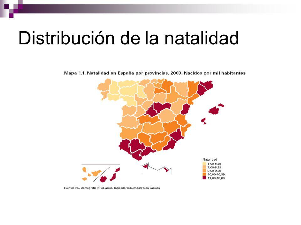 Distribución de la natalidad