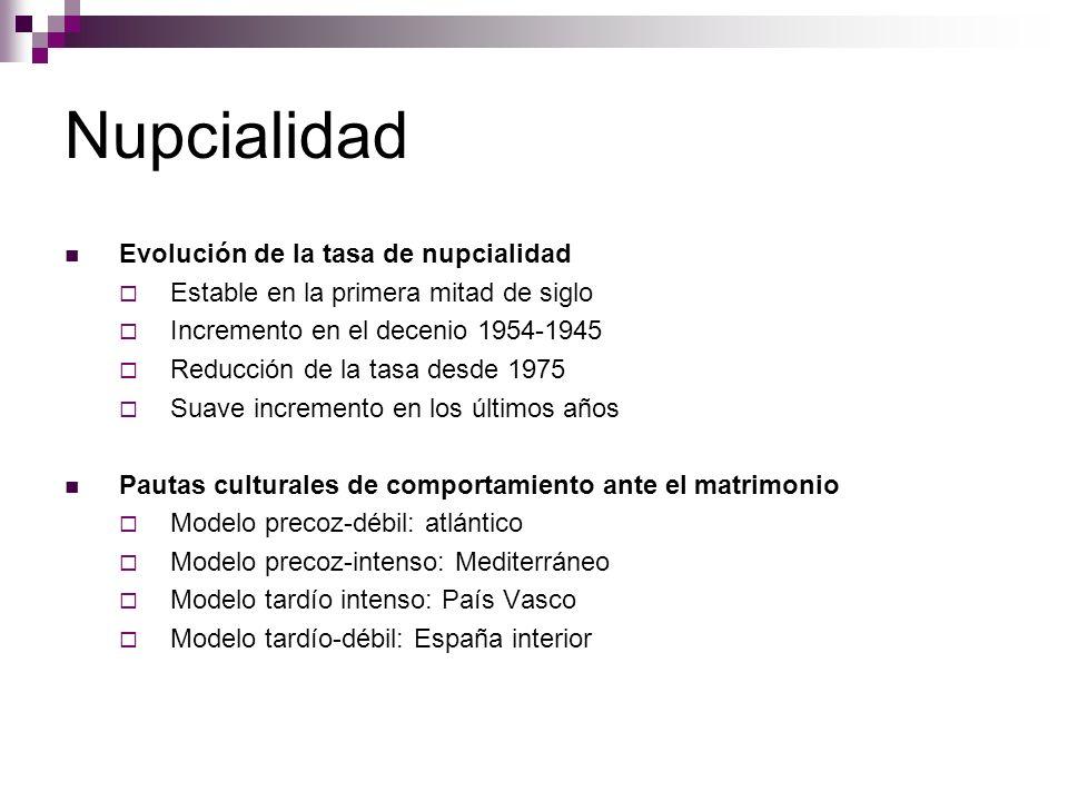 Nupcialidad Evolución de la tasa de nupcialidad Estable en la primera mitad de siglo Incremento en el decenio 1954-1945 Reducción de la tasa desde 197