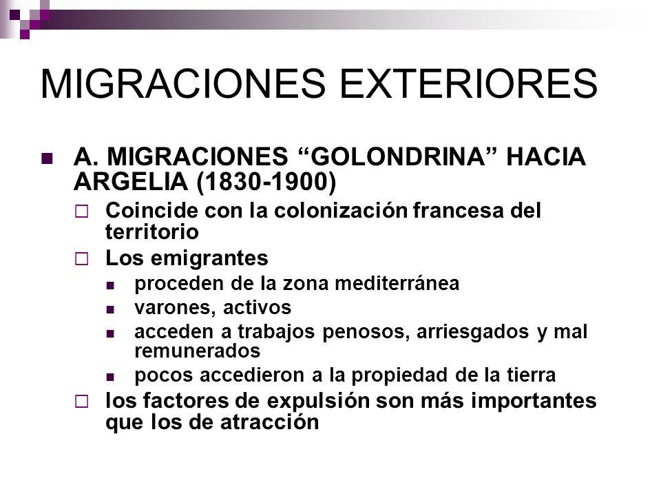 MIGRACIONES EXTERIORES A. MIGRACIONES GOLONDRINA HACIA ARGELIA (1830-1900) Coincide con la colonización francesa del territorio Los emigrantes procede