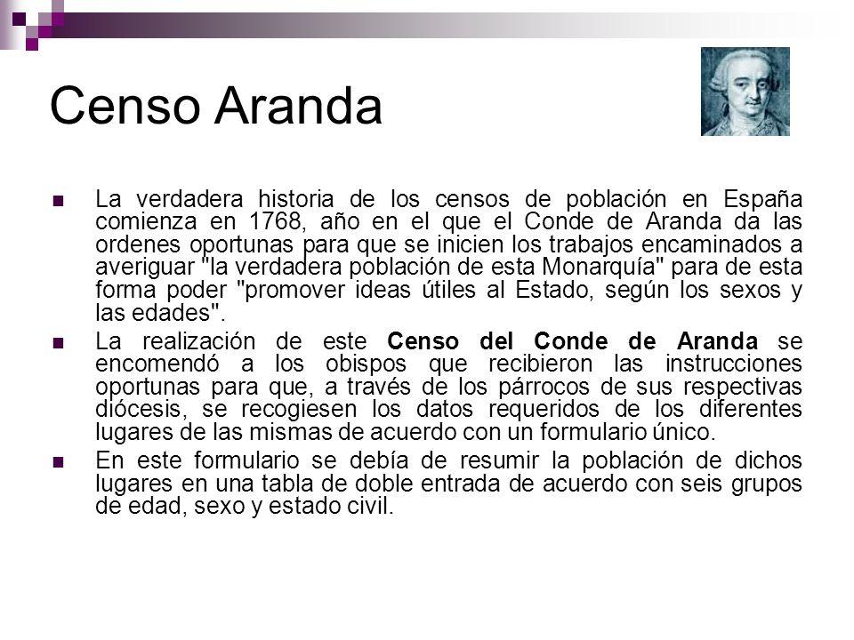 La verdadera historia de los censos de población en España comienza en 1768, año en el que el Conde de Aranda da las ordenes oportunas para que se ini