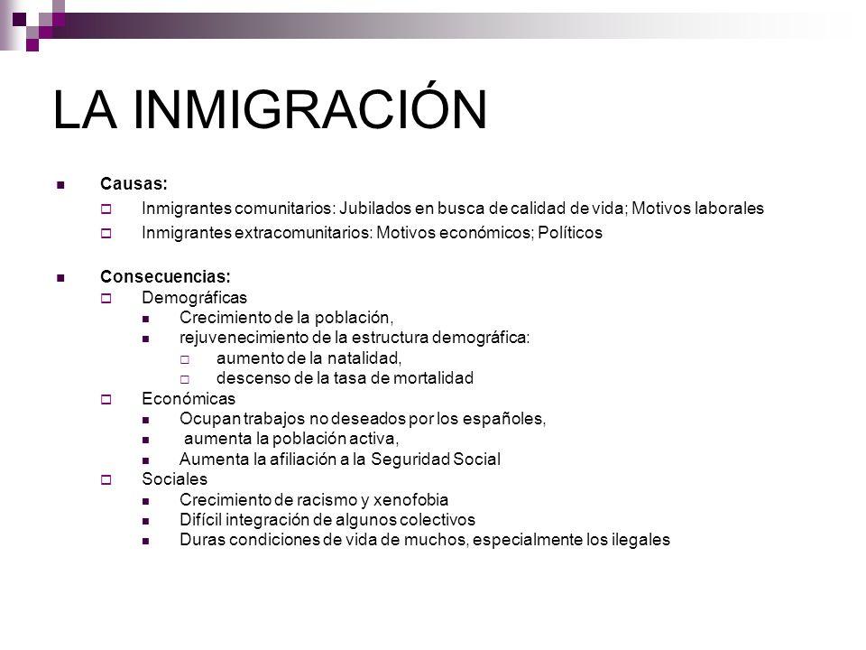 LA INMIGRACIÓN Causas: Inmigrantes comunitarios: Jubilados en busca de calidad de vida; Motivos laborales Inmigrantes extracomunitarios: Motivos econó