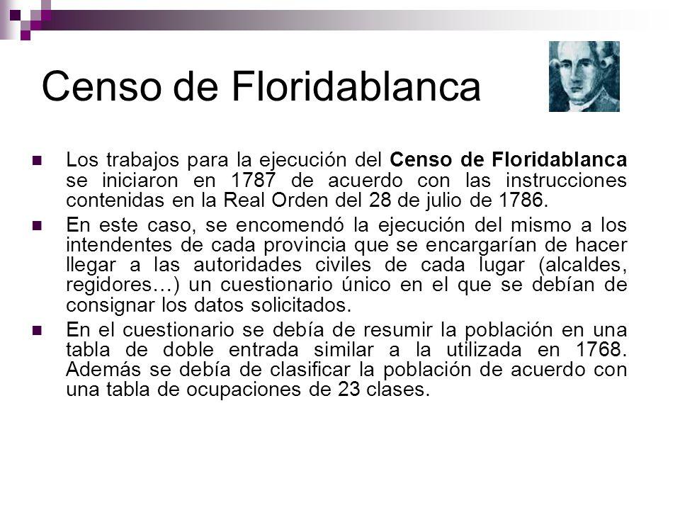 Los trabajos para la ejecución del Censo de Floridablanca se iniciaron en 1787 de acuerdo con las instrucciones contenidas en la Real Orden del 28 de