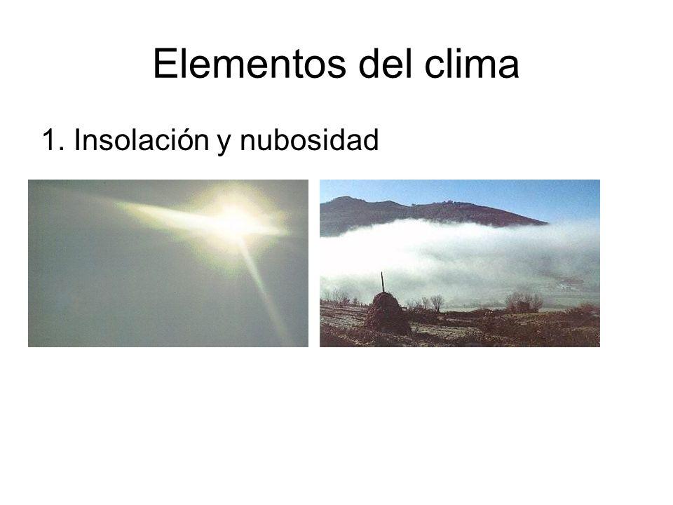 Elementos del clima 1. Insolación y nubosidad
