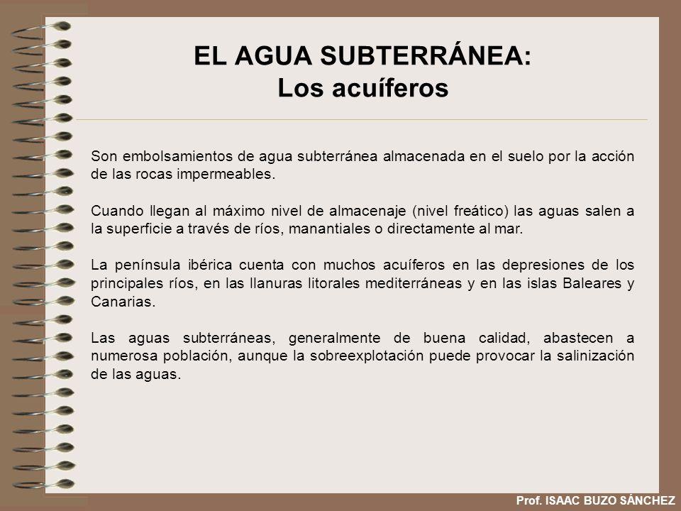 EL AGUA SUBTERRÁNEA: Los acuíferos Son embolsamientos de agua subterránea almacenada en el suelo por la acción de las rocas impermeables. Cuando llega