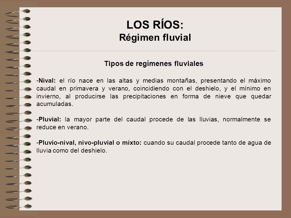 LOS RÍOS ESPAÑOLES Vertientes Fuente: Banco de Imágenes CNICE