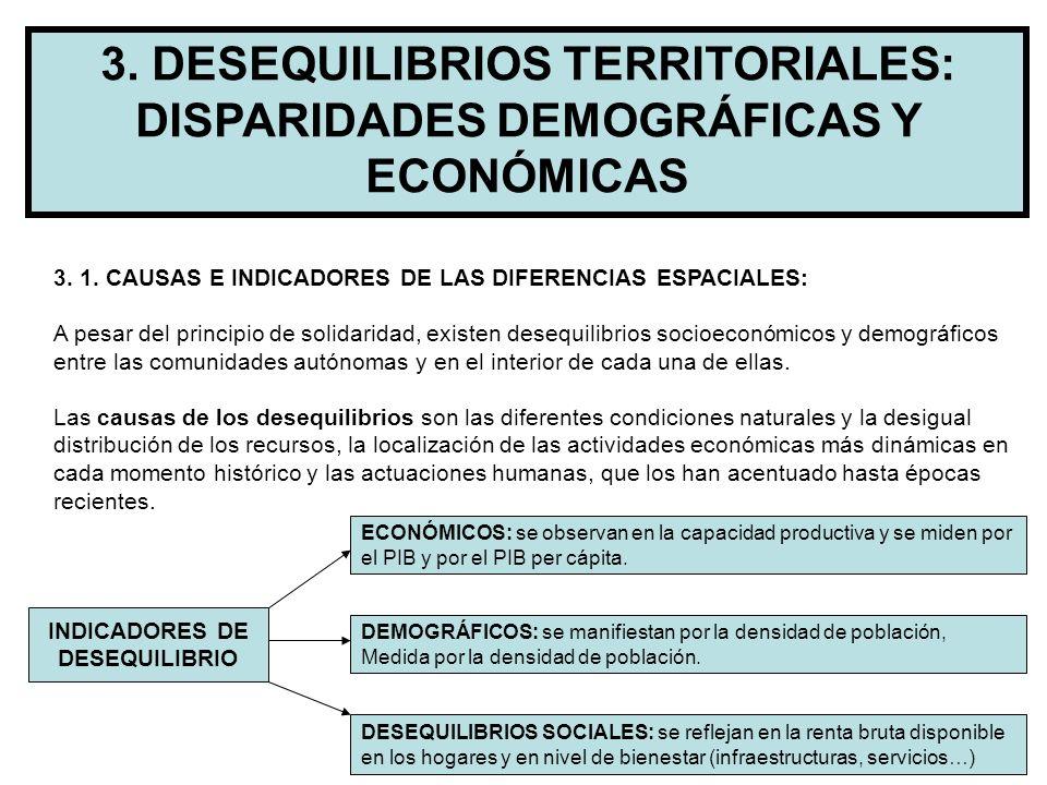 3. DESEQUILIBRIOS TERRITORIALES: DISPARIDADES DEMOGRÁFICAS Y ECONÓMICAS 3. 1. CAUSAS E INDICADORES DE LAS DIFERENCIAS ESPACIALES: A pesar del principi