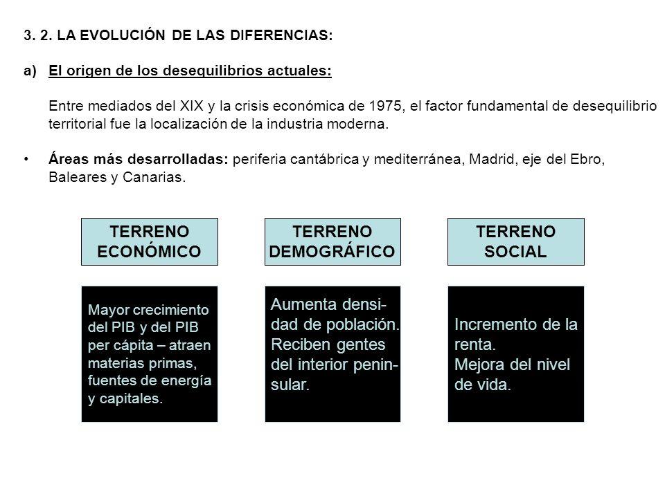 3. 2. LA EVOLUCIÓN DE LAS DIFERENCIAS: a)El origen de los desequilibrios actuales: Entre mediados del XIX y la crisis económica de 1975, el factor fun