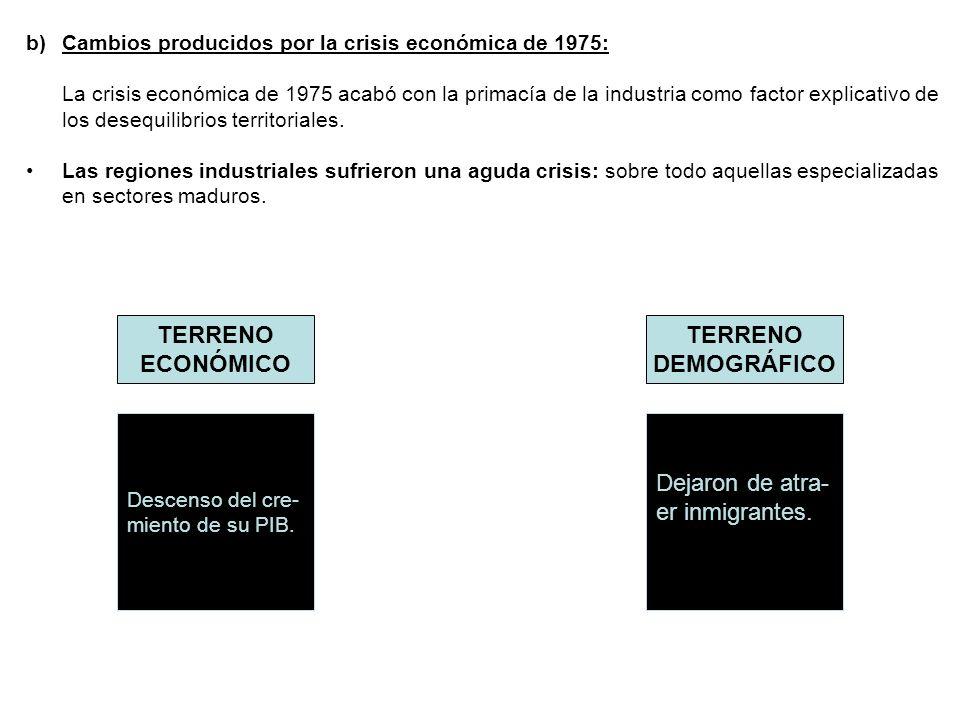 TERRENO ECONÓMICO TERRENO DEMOGRÁFICO Descenso del cre- miento de su PIB. Dejaron de atra- er inmigrantes. b)Cambios producidos por la crisis económic
