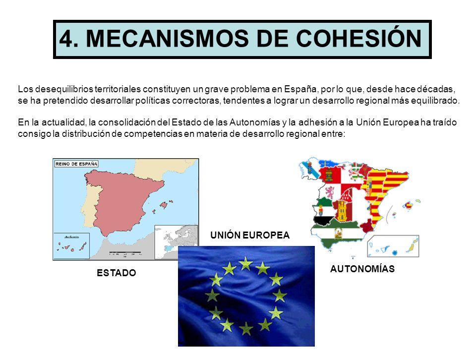4. MECANISMOS DE COHESIÓN Los desequilibrios territoriales constituyen un grave problema en España, por lo que, desde hace décadas, se ha pretendido d