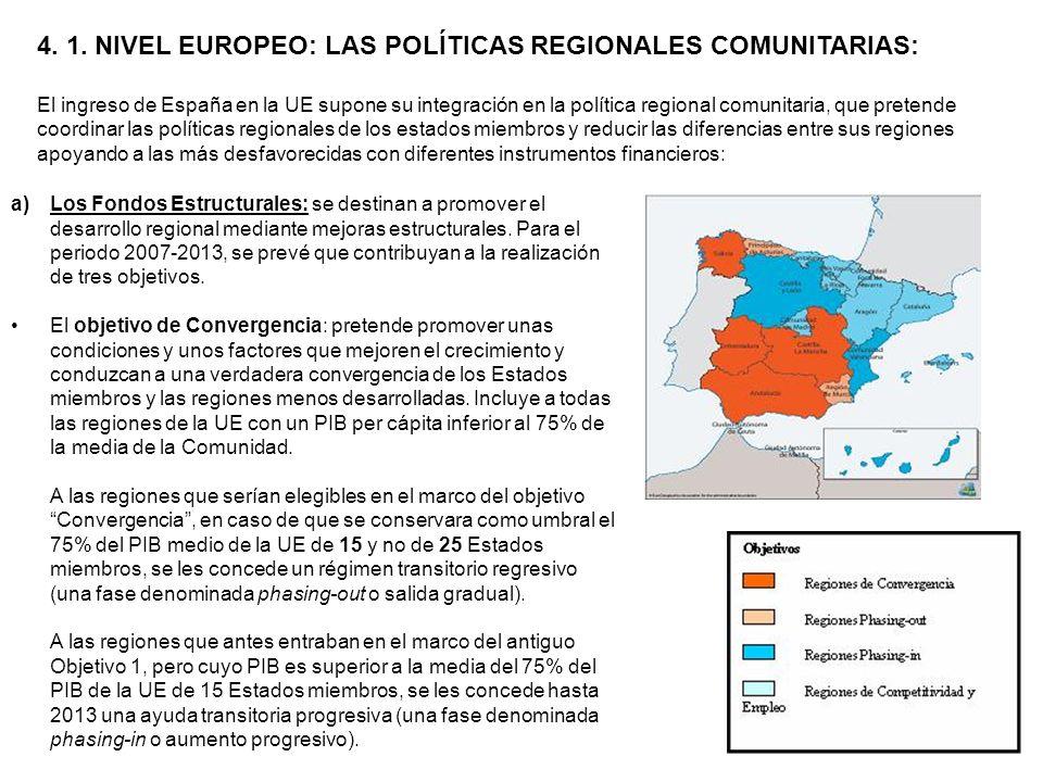 4. 1. NIVEL EUROPEO: LAS POLÍTICAS REGIONALES COMUNITARIAS: El ingreso de España en la UE supone su integración en la política regional comunitaria, q