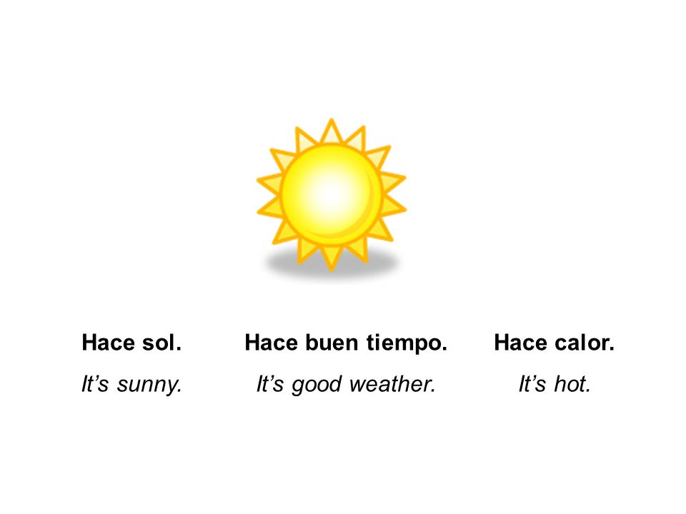 Hace sol. Its sunny. Hace buen tiempo. Its good weather. Hace calor. Its hot.