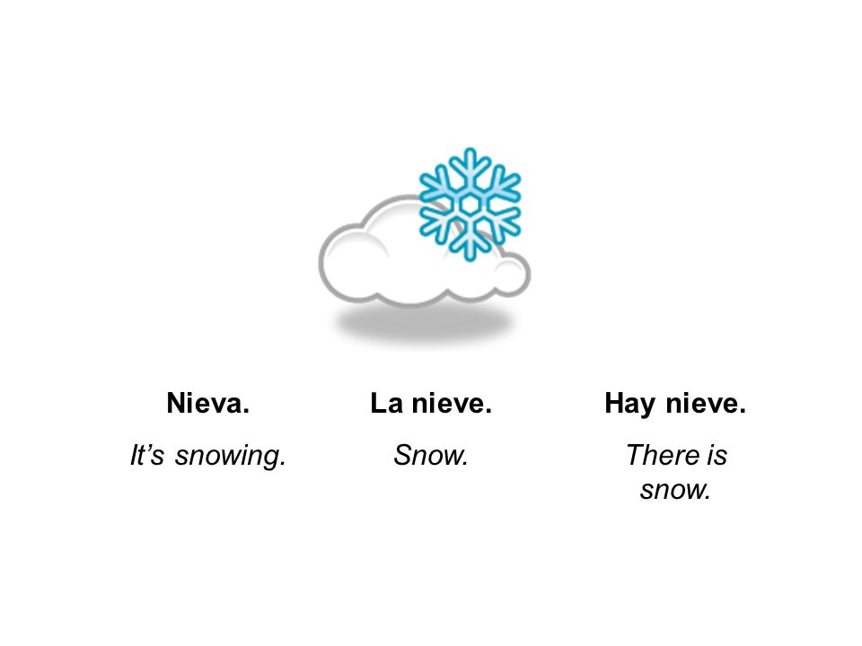 Nieva. Its snowing. La nieve. Snow. Hay nieve. There is snow.