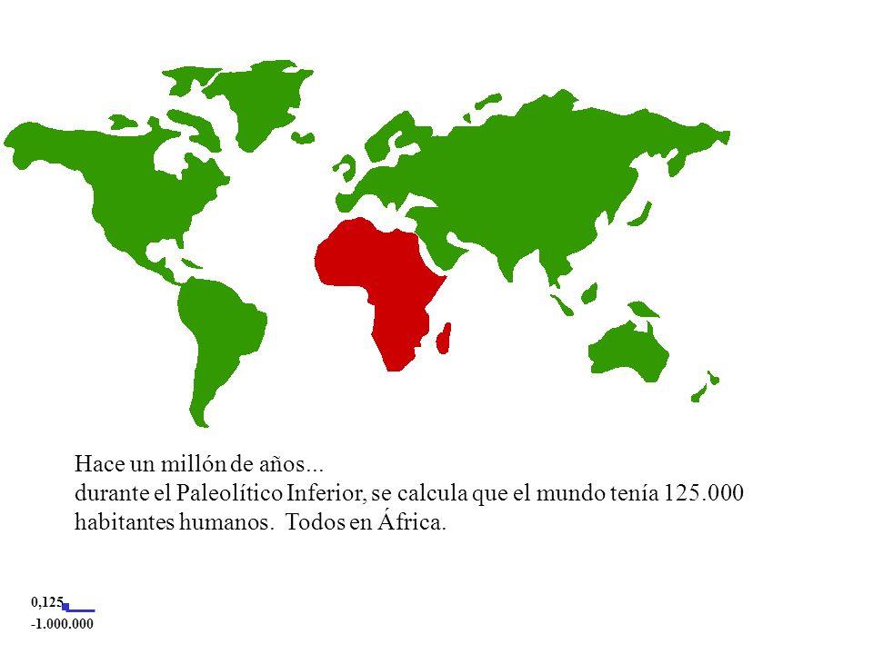 Hace más de un millón de años...