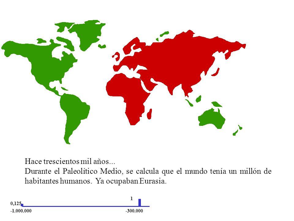 -1.000.000 Hace un millón de años... durante el Paleolítico Inferior, se calcula que el mundo tenía 125.000 habitantes humanos. Todos en África. 0,125
