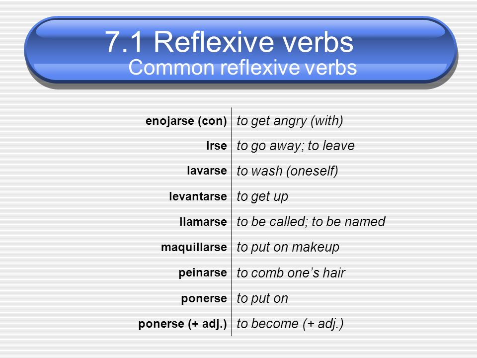 7.1 Reflexive verbs Common reflexive verbs preocuparse (por) to worry (about) probarse (o:ue) to try on quedarse to stay; to remain quitarse to take off secarse to dry (oneself) sentarse (e:ie) to sit down sentirse (e:ie) to feel vestirse (e:i) to get dressed