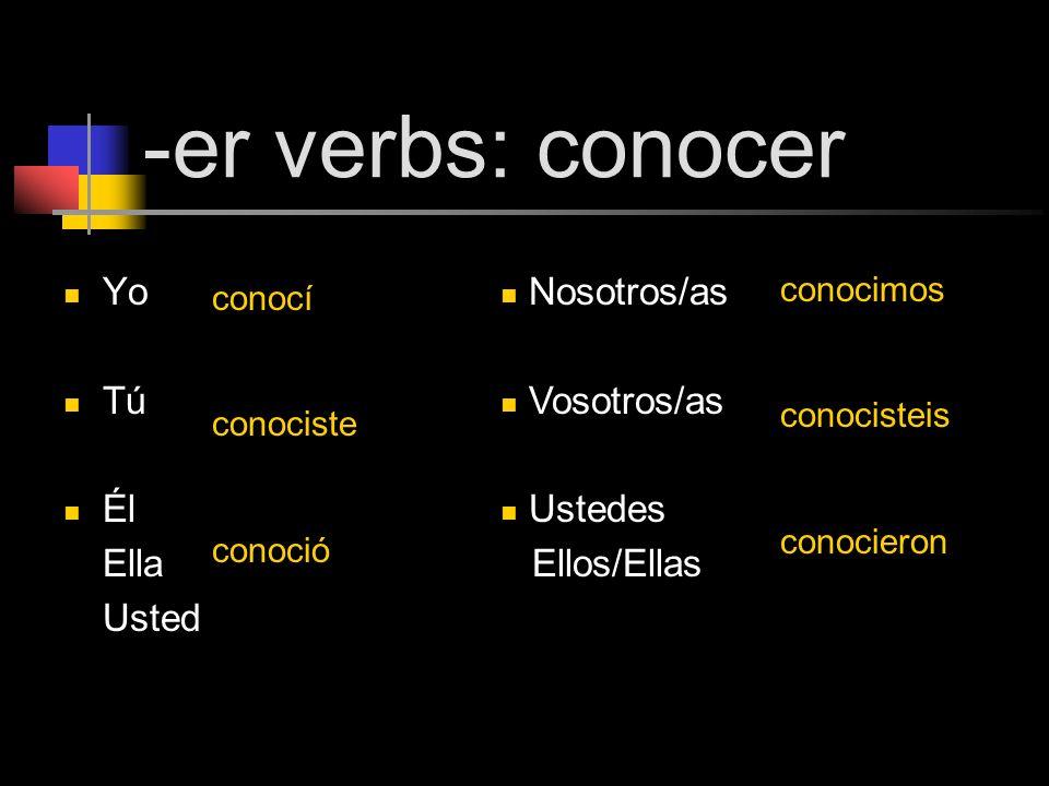-ir verb endings are the same as -er verb endings Yo Tú Él Ella Usted í iste ió Nosotros/as Vosotros/as Ustedes Ellos/Ellas imos isteis ieron