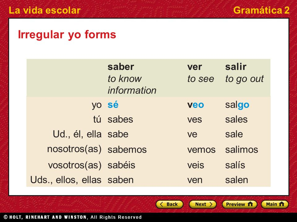 La vida escolarGramática 2 Irregular yo forms salen ven sabenUds., ellos, ellas salísveissabéis vosotros(as) salimosvemossabemos nosotros(as) salevesabe Ud., él, ella salesvessabes tú salgoveosé yo salir to go out ver to see saber to know information