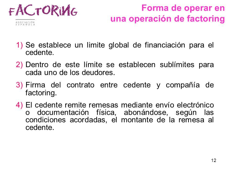 12 Forma de operar en una operación de factoring 1)Se establece un limite global de financiación para el cedente. 2)Dentro de este límite se establece