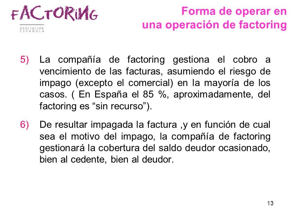 13 5)La compañía de factoring gestiona el cobro a vencimiento de las facturas, asumiendo el riesgo de impago (excepto el comercial) en la mayoría de l