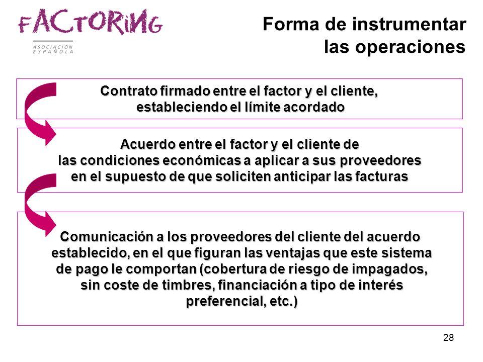 28 Forma de instrumentar las operaciones Contrato firmado entre el factor y el cliente, estableciendo el límite acordado estableciendo el límite acord