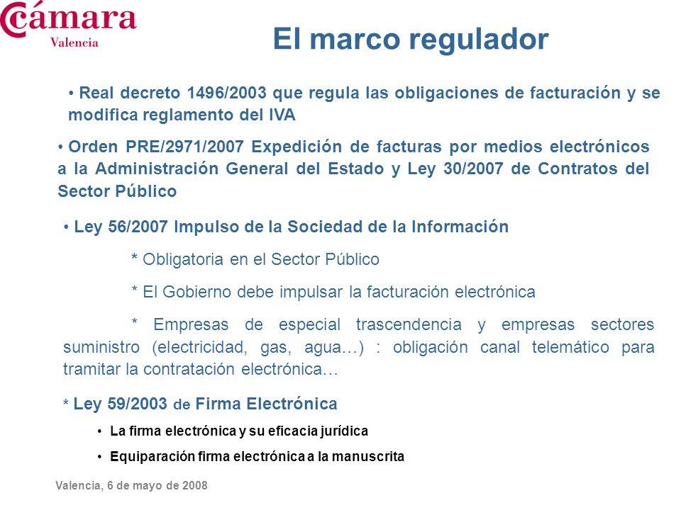 Valencia, 6 de mayo de 2008 El marco regulador * Ley 59/2003 de Firma Electrónica La firma electrónica y su eficacia jurídica Equiparación firma elect