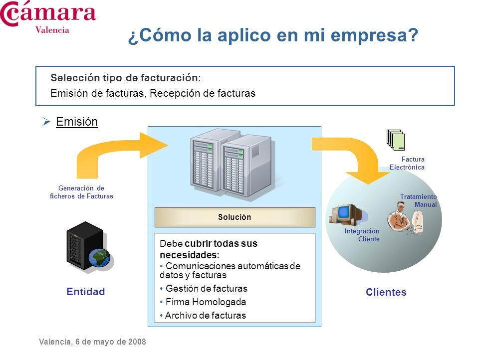 Valencia, 6 de mayo de 2008 ¿Cómo la aplico en mi empresa? Selección tipo de facturación: Emisión de facturas, Recepción de facturas Generación de fic