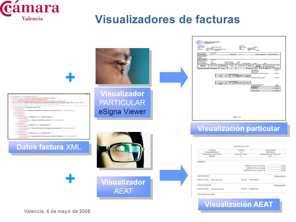 Valencia, 6 de mayo de 2008 Visualizadores de facturas + Datos factura XML Visualizador PARTICULAR eSigna Viewer Visualización particular Visualizador