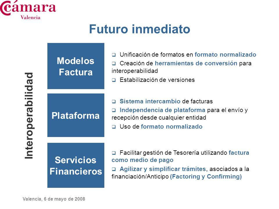Valencia, 6 de mayo de 2008 Futuro inmediato Interoperabilidad Modelos Factura Unificación de formatos en formato normalizado Creación de herramientas