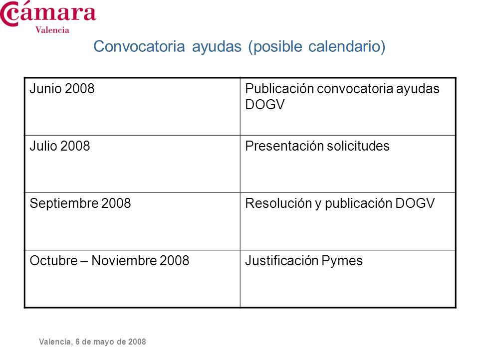 Valencia, 6 de mayo de 2008 Convocatoria ayudas (posible calendario) Junio 2008Publicación convocatoria ayudas DOGV Julio 2008Presentación solicitudes