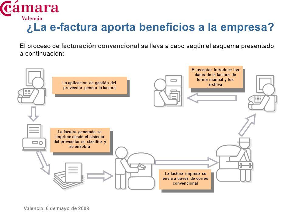 Valencia, 6 de mayo de 2008 1 Emisión Legalización y conservación 3 Verificación 4 Integración y conservación 2 ¿La e-factura aporta beneficios a la empresa.